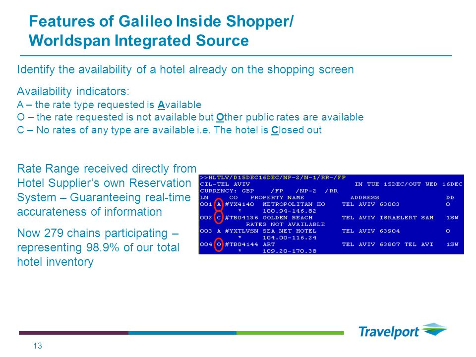 Features of Galileo Inside Shopper/ Worldspan Integrated Source