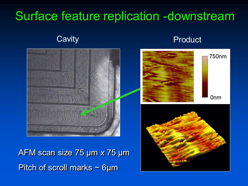 Surface feature replication -downstream