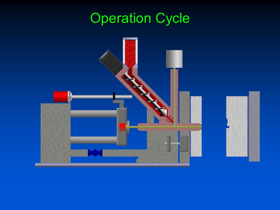 Operation Cycle
