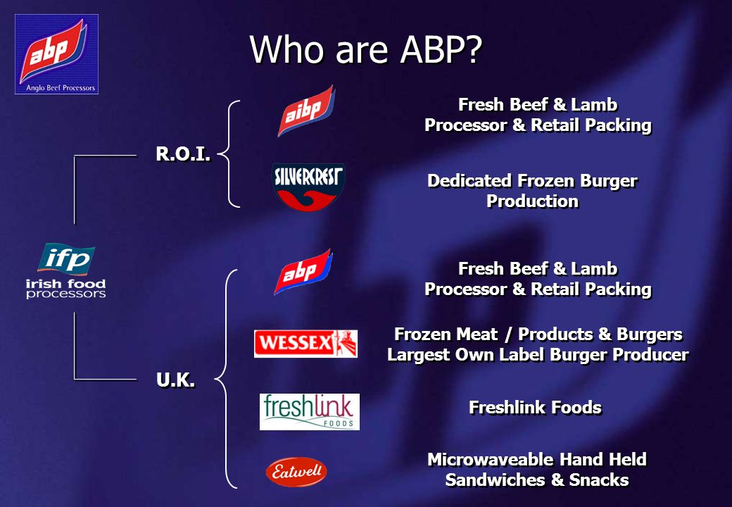 Who are ABP R.O.I. U.K. Fresh Beef & Lamb Processor & Retail Packing