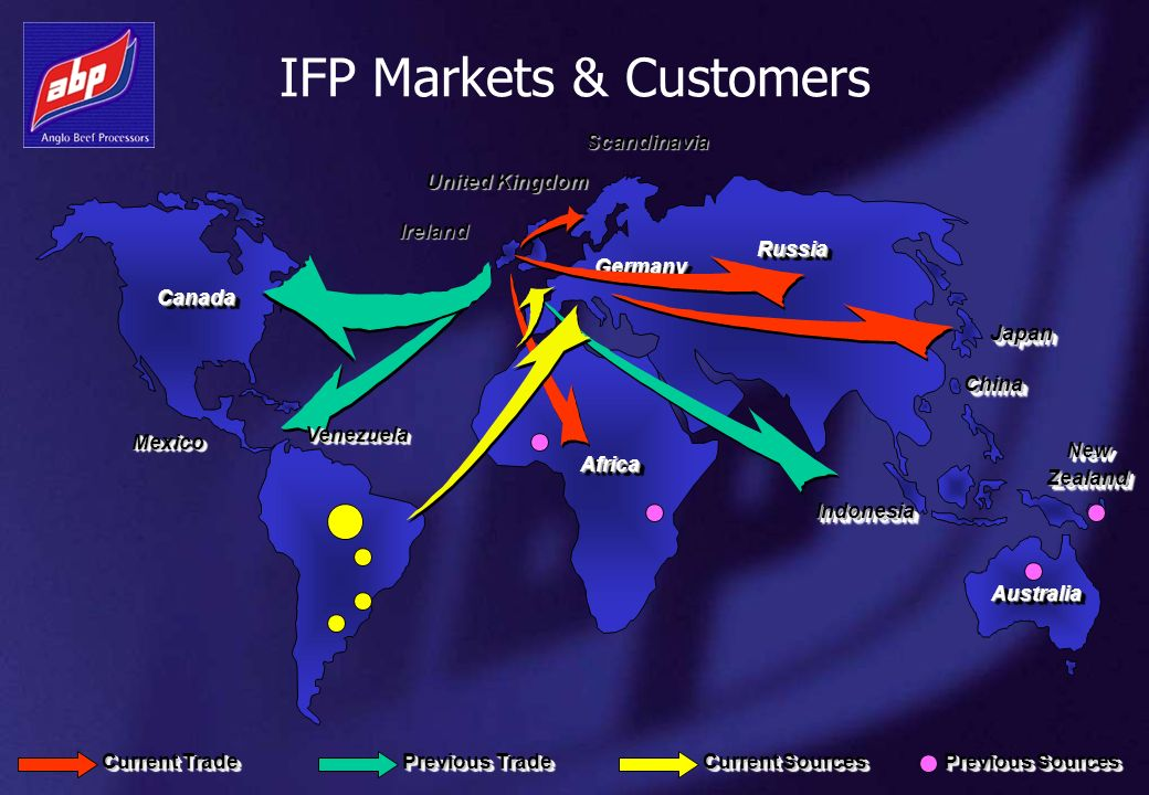 IFP Markets & Customers