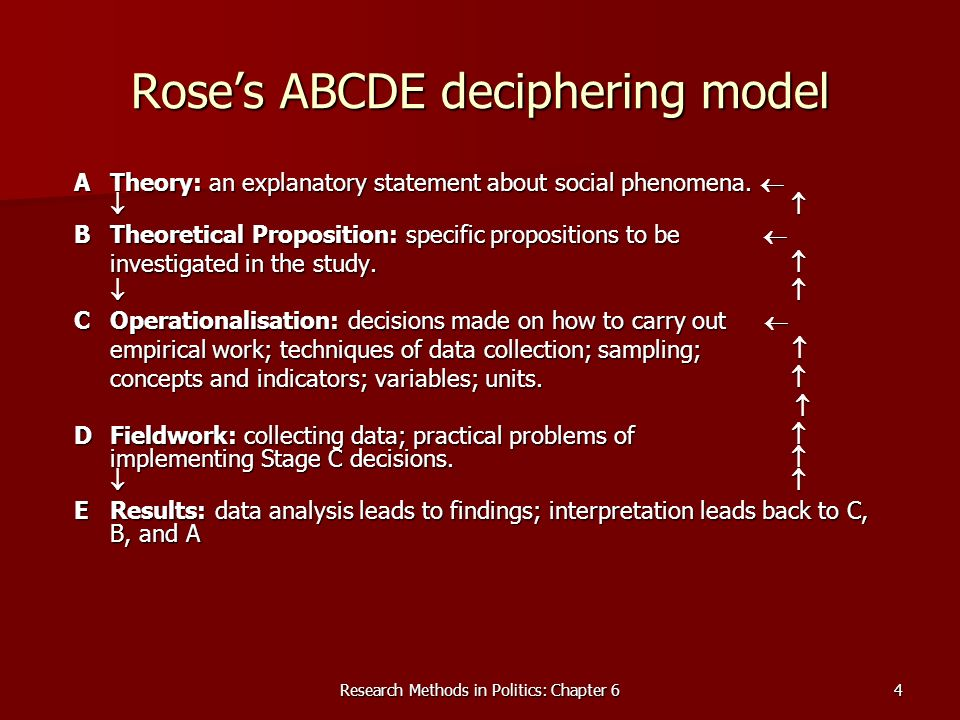 Rose's ABCDE deciphering model