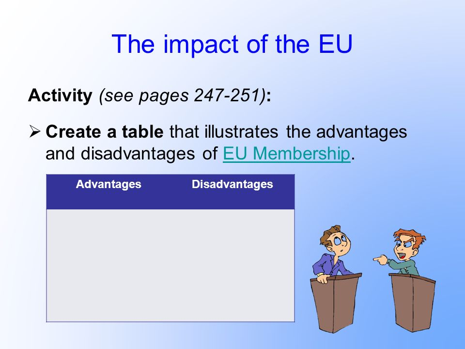 The impact of the EU Activity (see pages ):