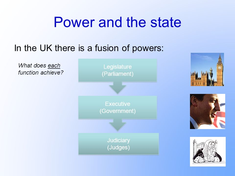 Power and the state In the UK there is a fusion of powers: