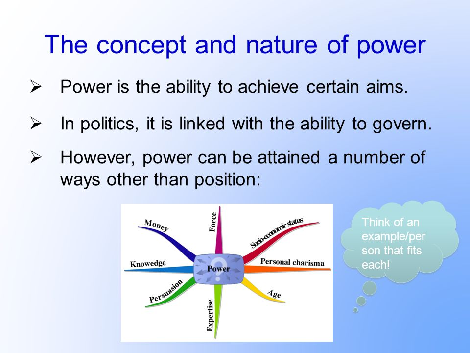 The concept and nature of power