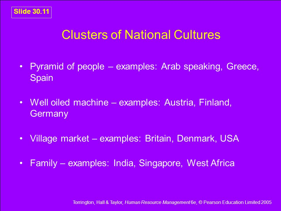 Clusters of National Cultures