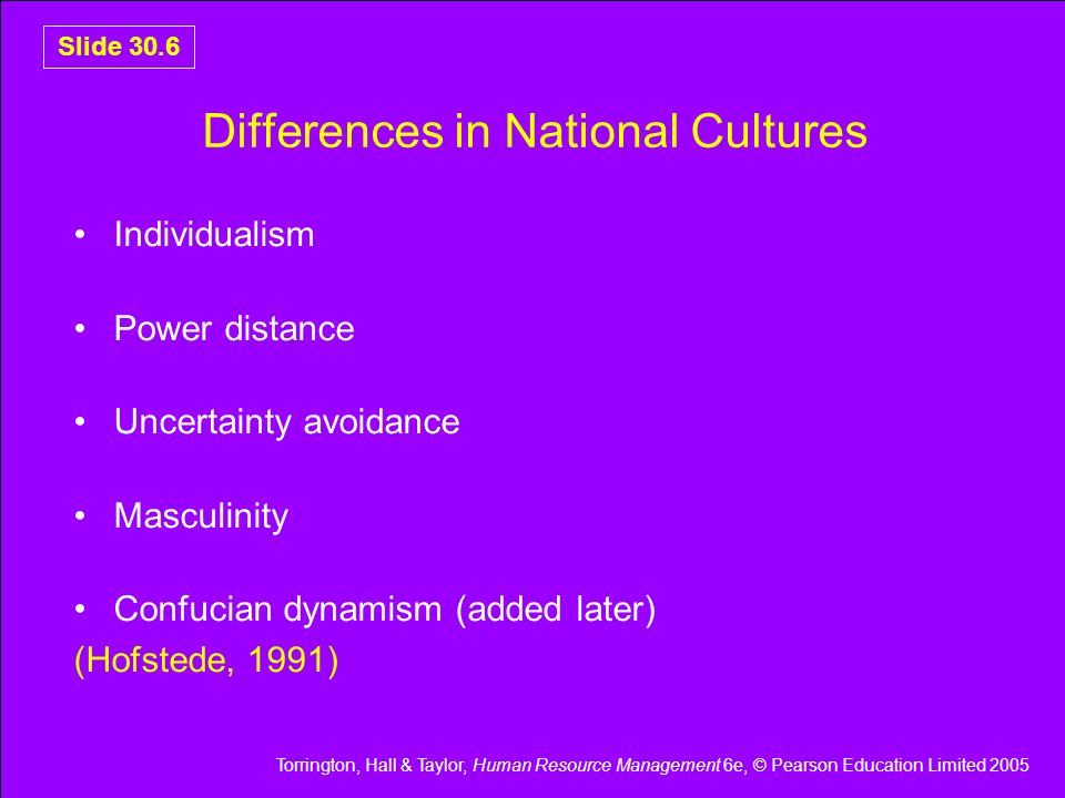 Differences in National Cultures
