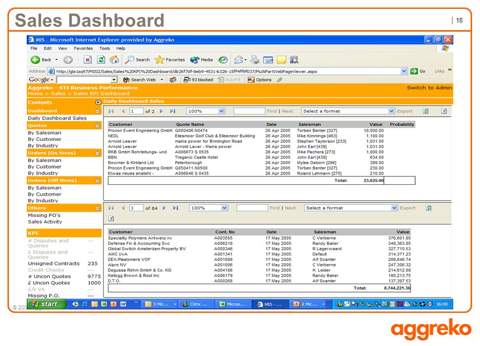 Sales Dashboard © 2004 Aggreko