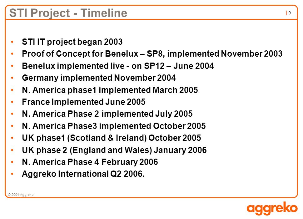 STI Project - Timeline STI IT project began 2003