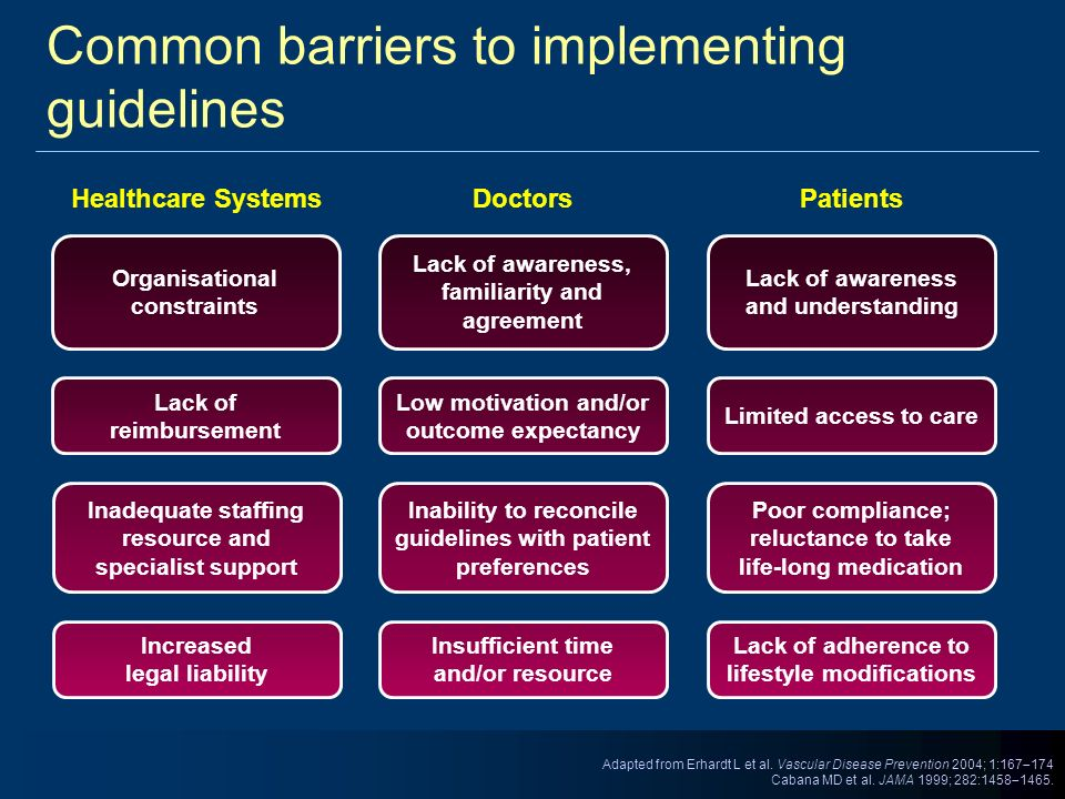 Common barriers to implementing guidelines