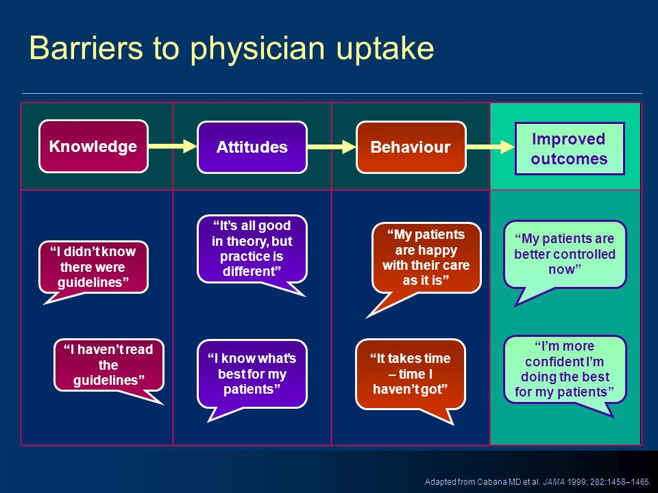 Barriers to physician uptake
