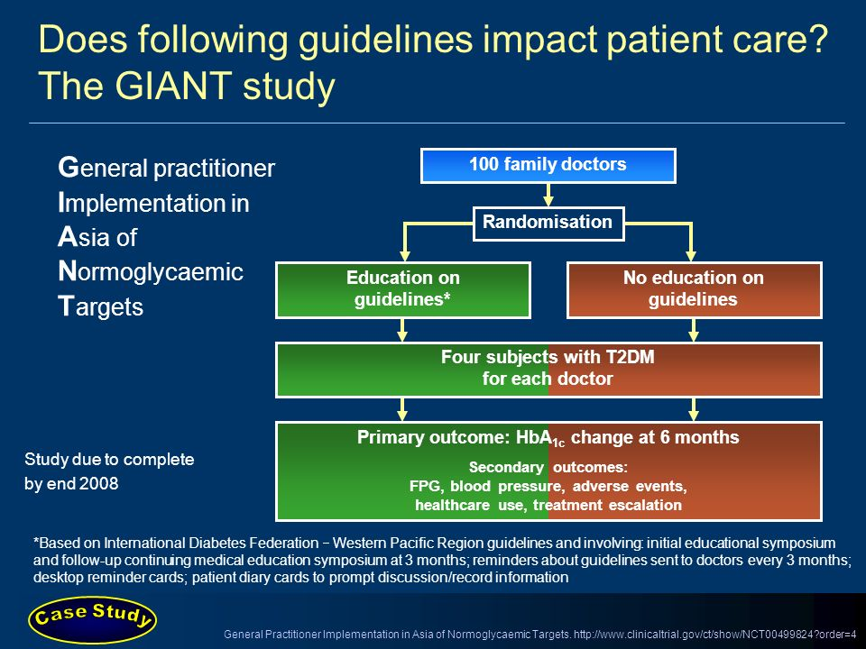 Does following guidelines impact patient care The GIANT study