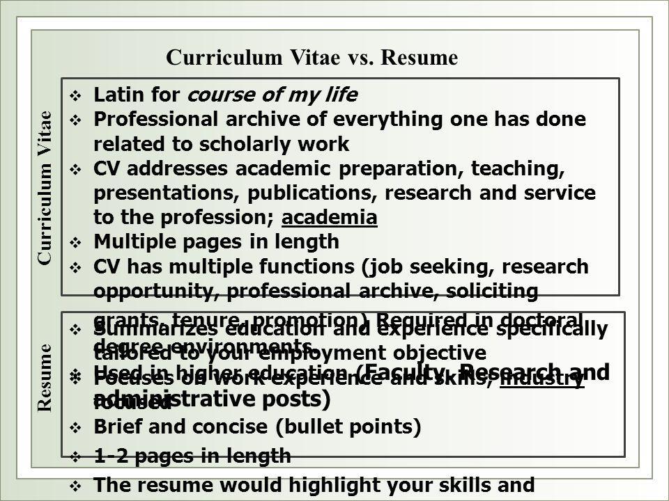 Resume Vs Cv Presented By Liz Herrera Assistant Director