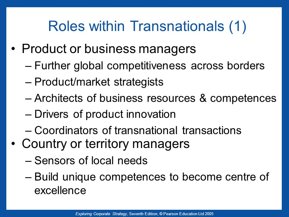 Roles within Transnationals (1)