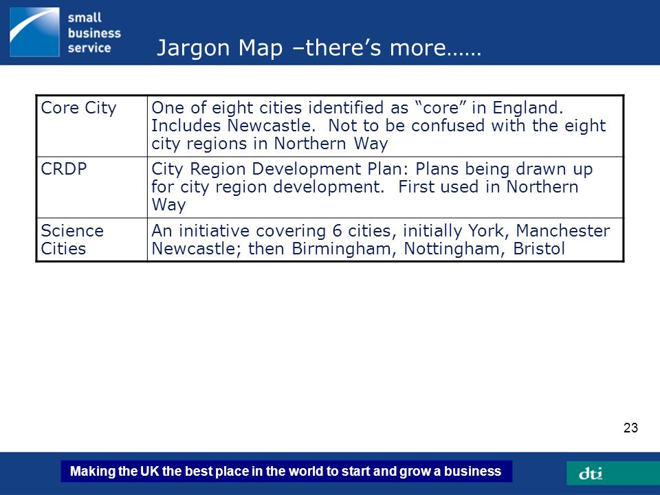 Jargon Map –there's more……