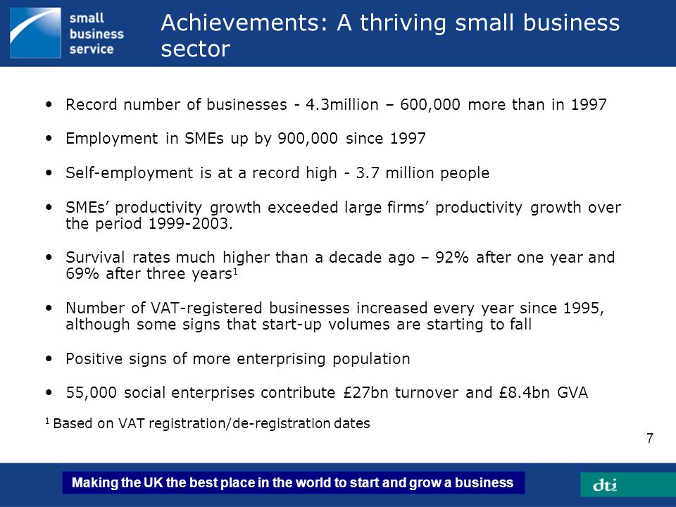 Achievements: A thriving small business sector