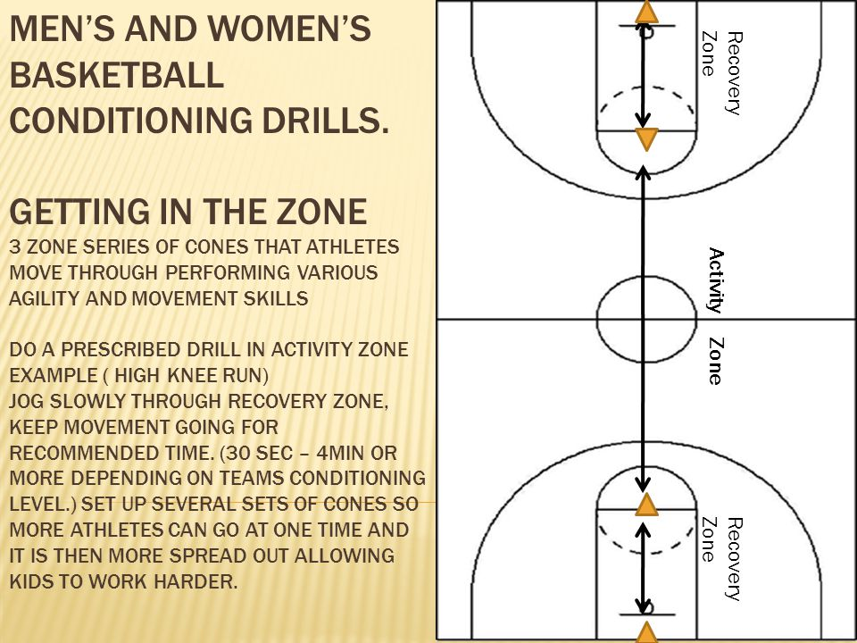Men's and Women's basketball Speed and Agility - ppt video online