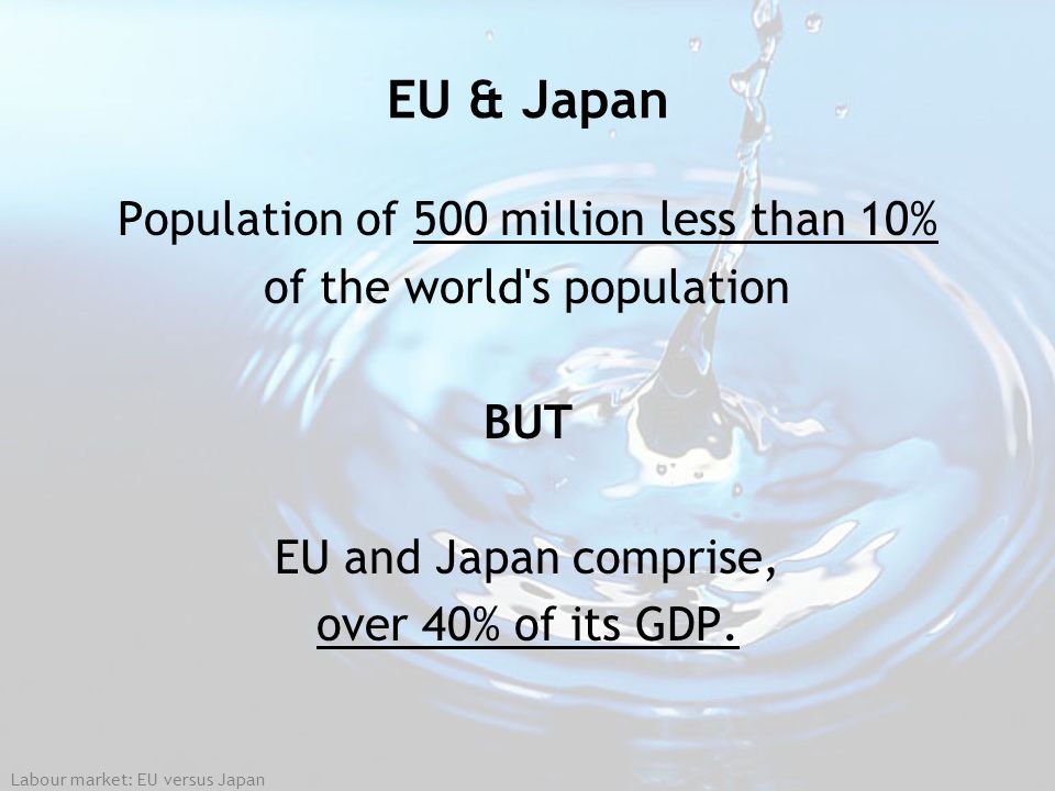 EU & Japan Population of 500 million less than 10%