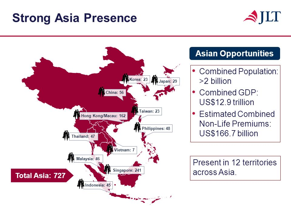 Strong Asia Presence Asian Opportunities