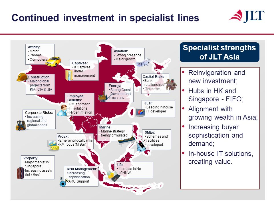 Continued investment in specialist lines