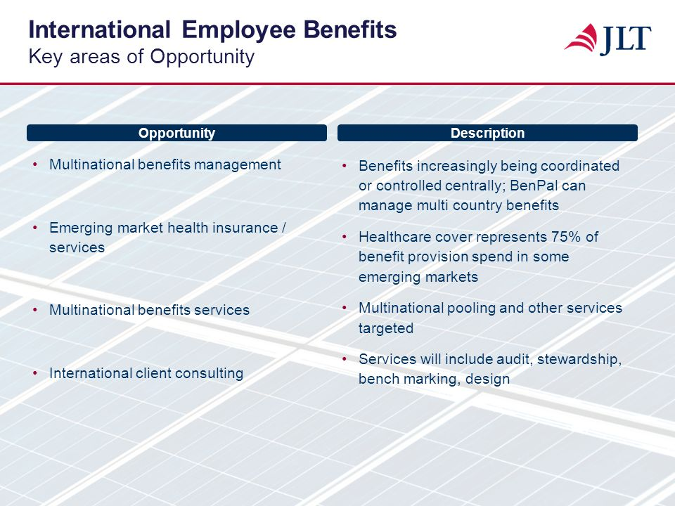 International Employee Benefits Key areas of Opportunity