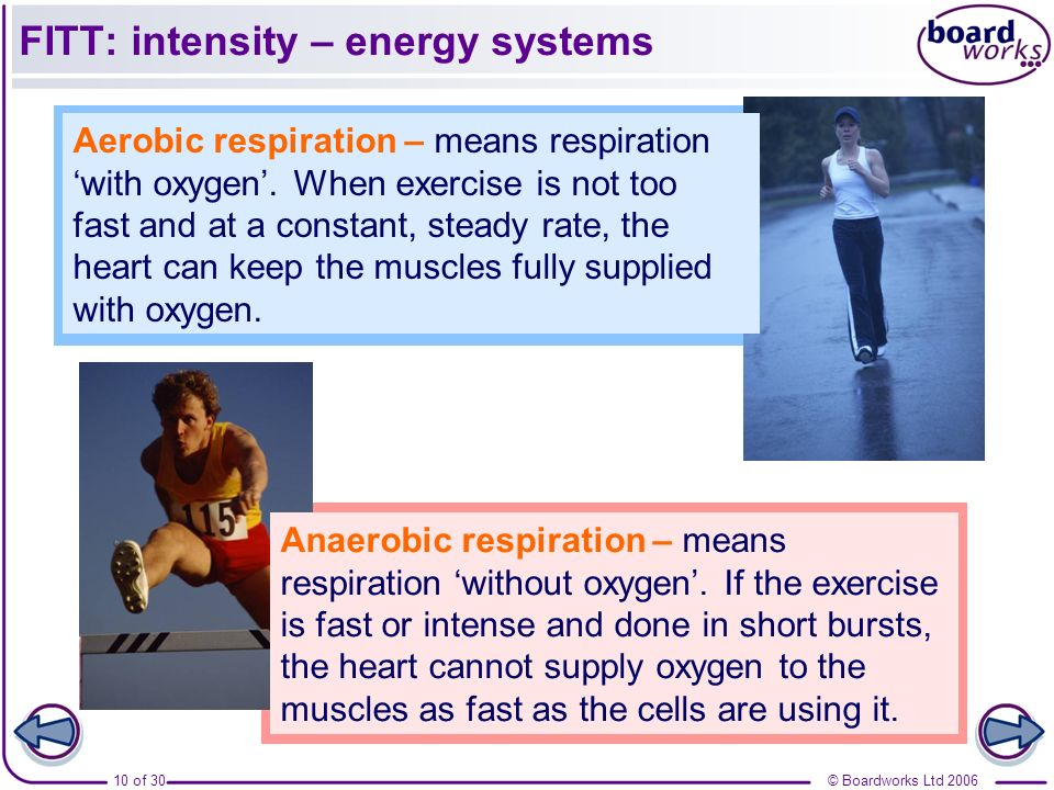 FITT: intensity – energy systems