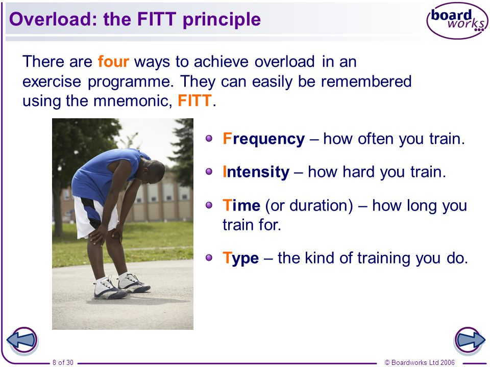 Overload: the FITT principle