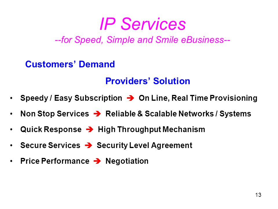 IP Services --for Speed, Simple and Smile eBusiness--