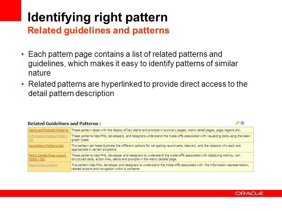 Identifying right pattern Related guidelines and patterns