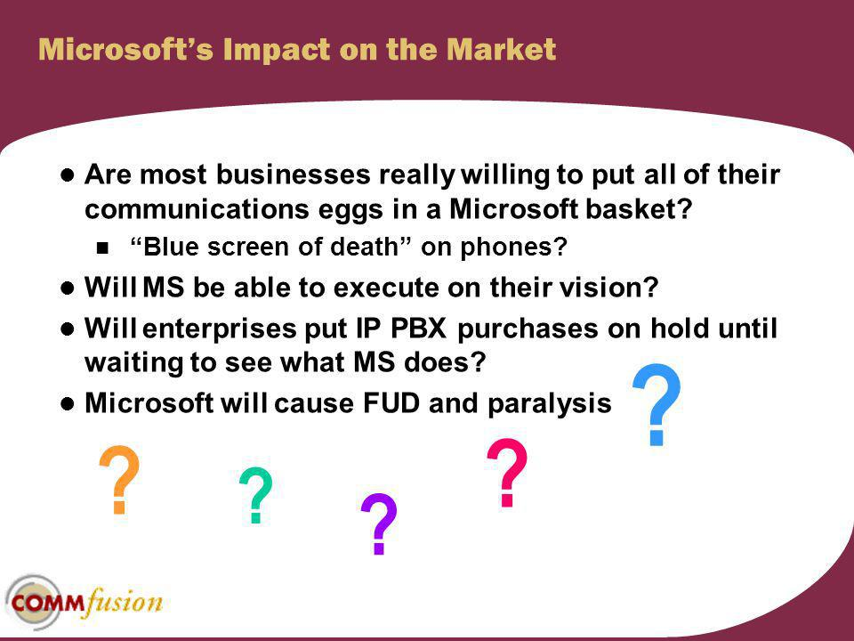 Microsoft's Impact on the Market