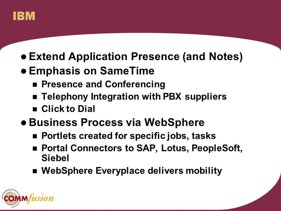 IBM Extend Application Presence (and Notes) Emphasis on SameTime