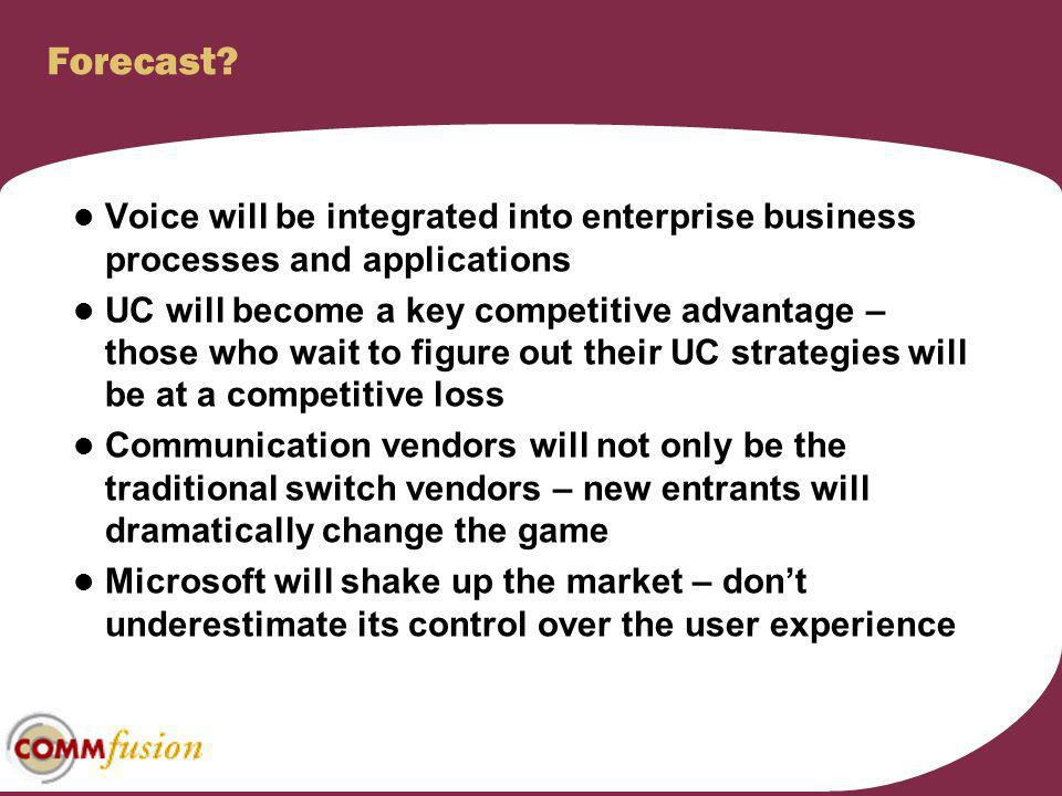 Forecast Voice will be integrated into enterprise business processes and applications.