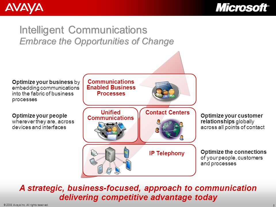 Intelligent Communications Embrace the Opportunities of Change