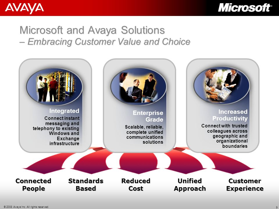 Microsoft and Avaya Solutions – Embracing Customer Value and Choice