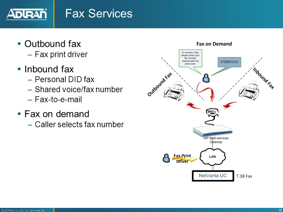 Fax Services Outbound fax Inbound fax Fax on demand Fax print driver