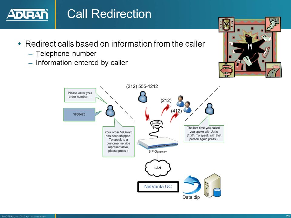 Call Redirection Redirect calls based on information from the caller