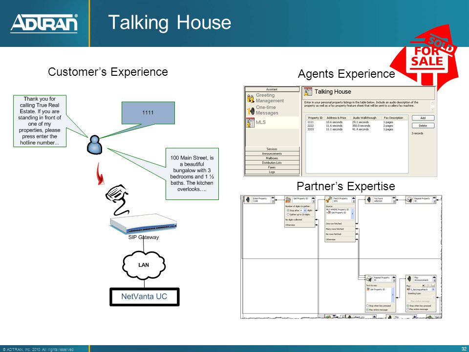 Talking House Customer's Experience Agents Experience