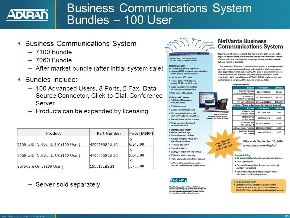 Business Communications System Bundles – 100 User