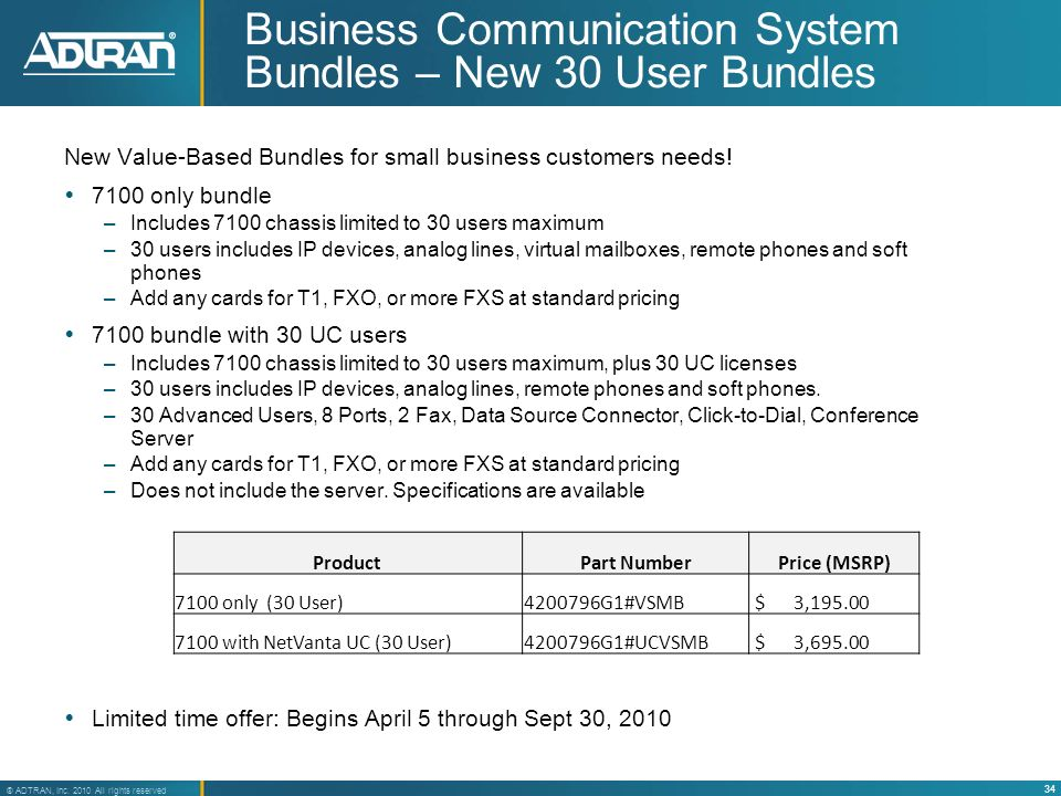 Business Communication System Bundles – New 30 User Bundles