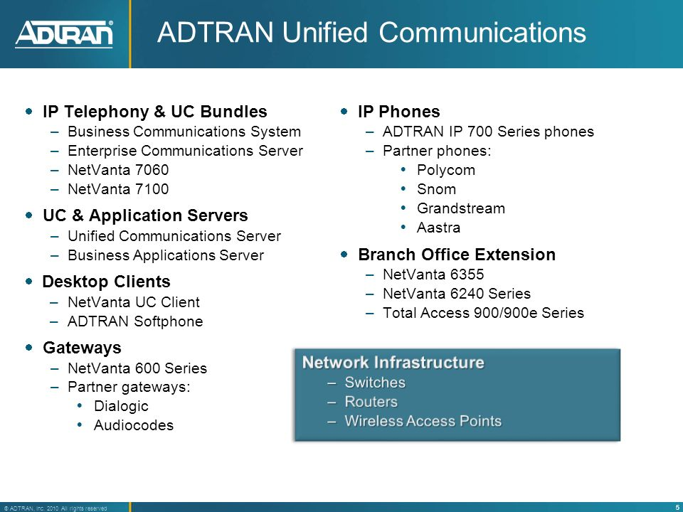 ADTRAN Unified Communications