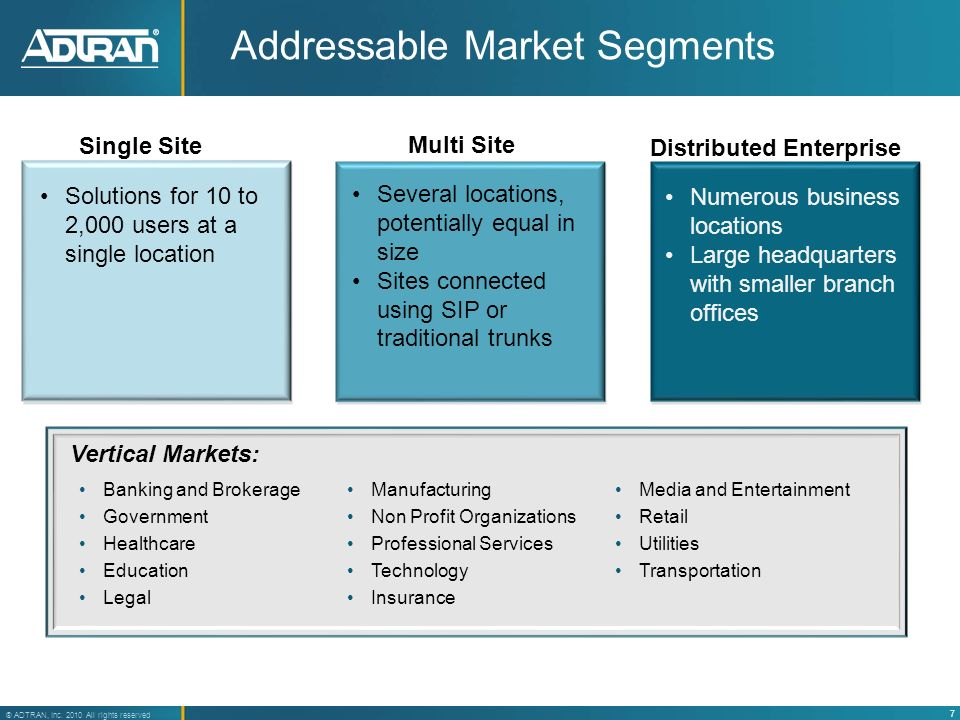 Addressable Market Segments