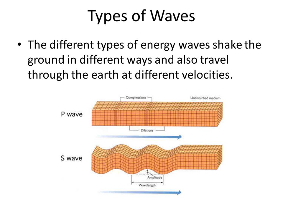 Types of Waves The different types of energy waves shake the ground in different ways and also travel through the earth at different velocities.
