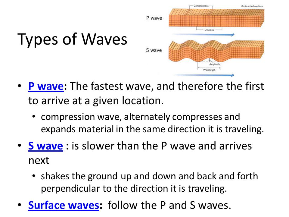 Types of Waves P wave: The fastest wave, and therefore the first to arrive at a given location.