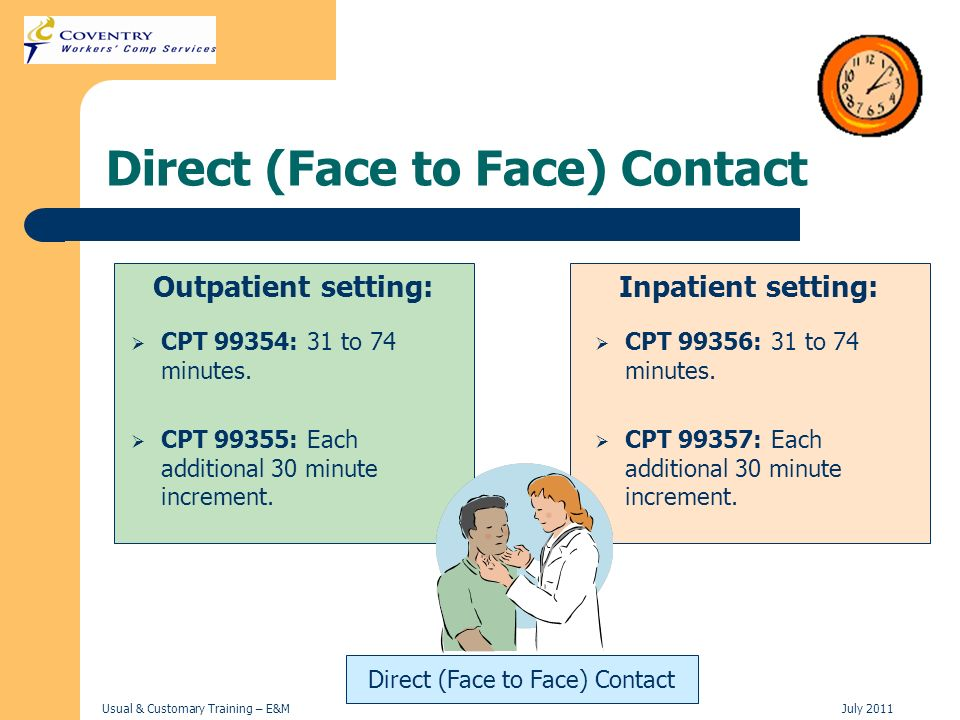 Direct (Face to Face) Contact