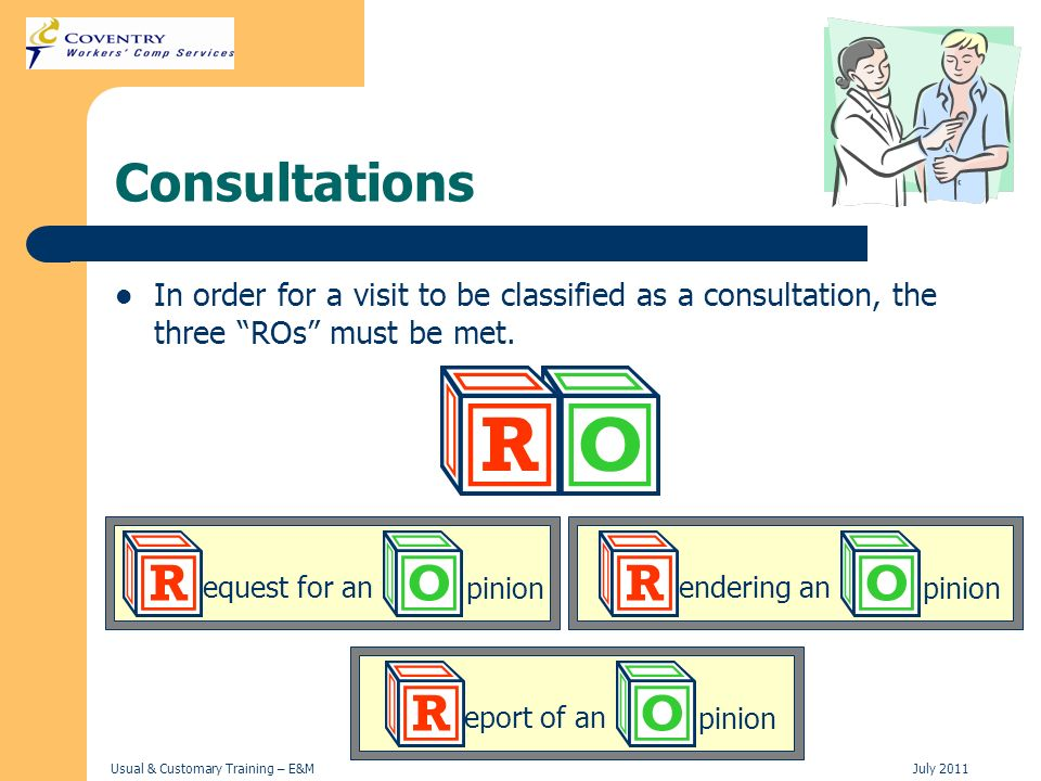 Consultations In order for a visit to be classified as a consultation, the three ROs must be met.
