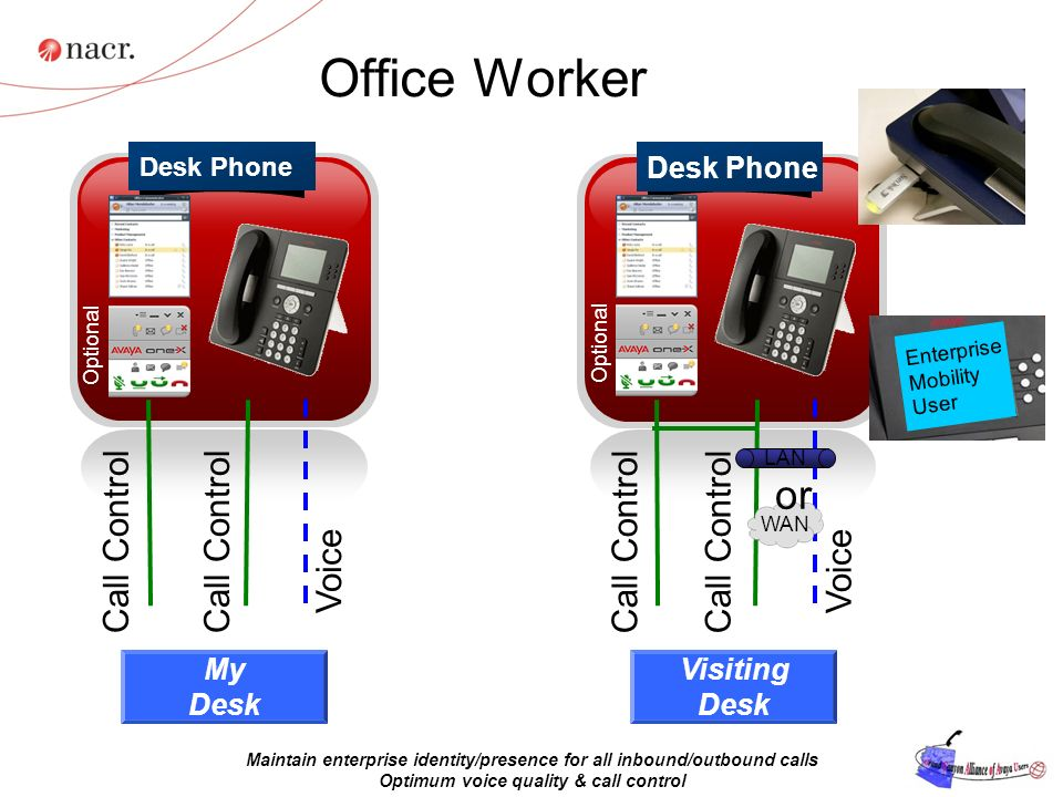 Office Worker or Call Control Call Control Call Control Call Control