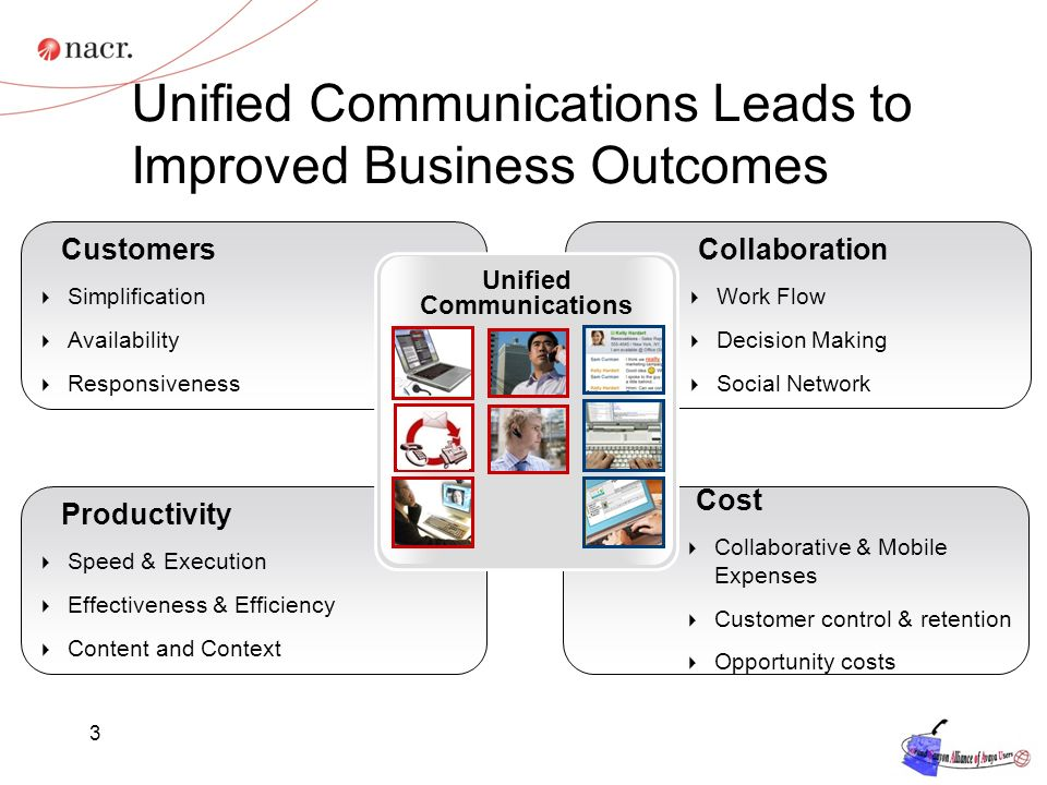 Unified Communications Leads to Improved Business Outcomes