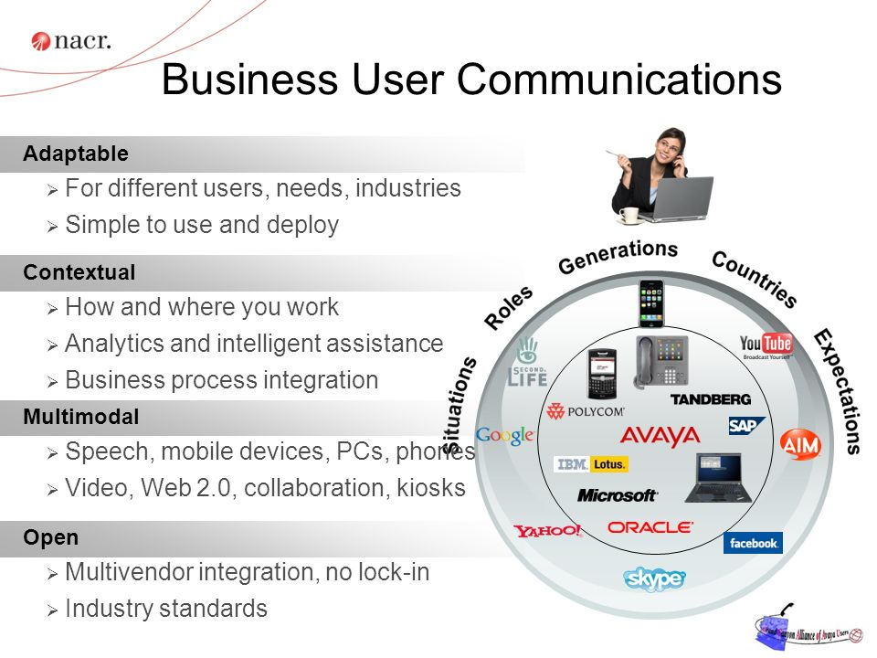 Business User Communications