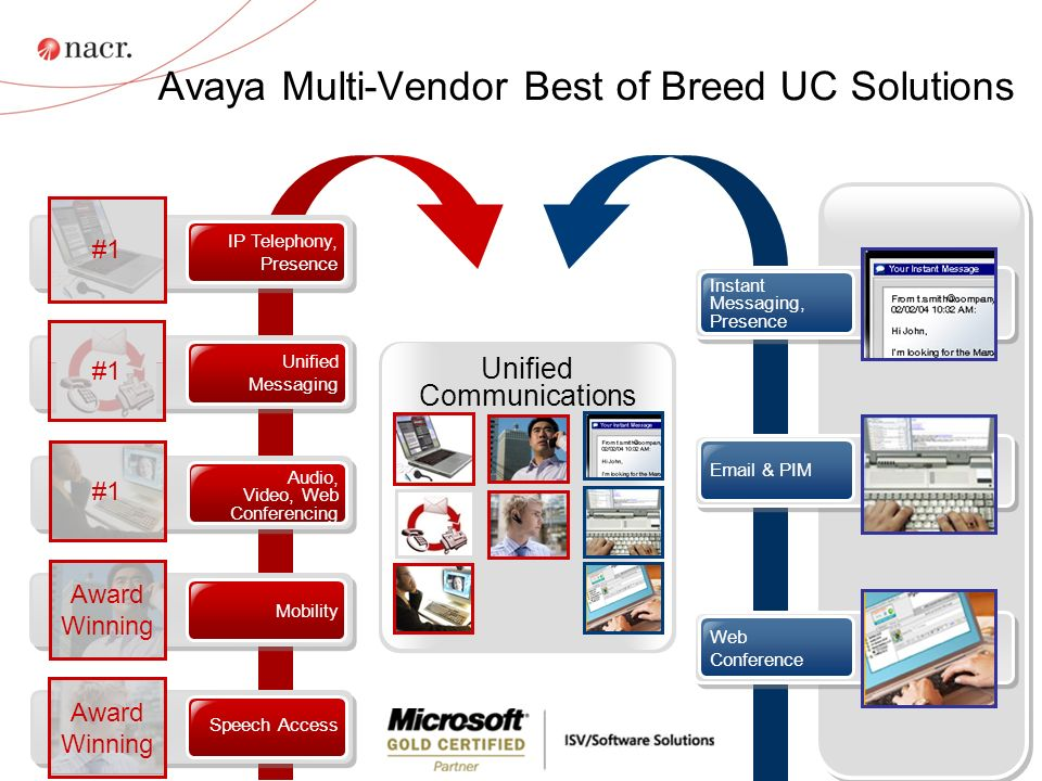 Avaya Multi-Vendor Best of Breed UC Solutions