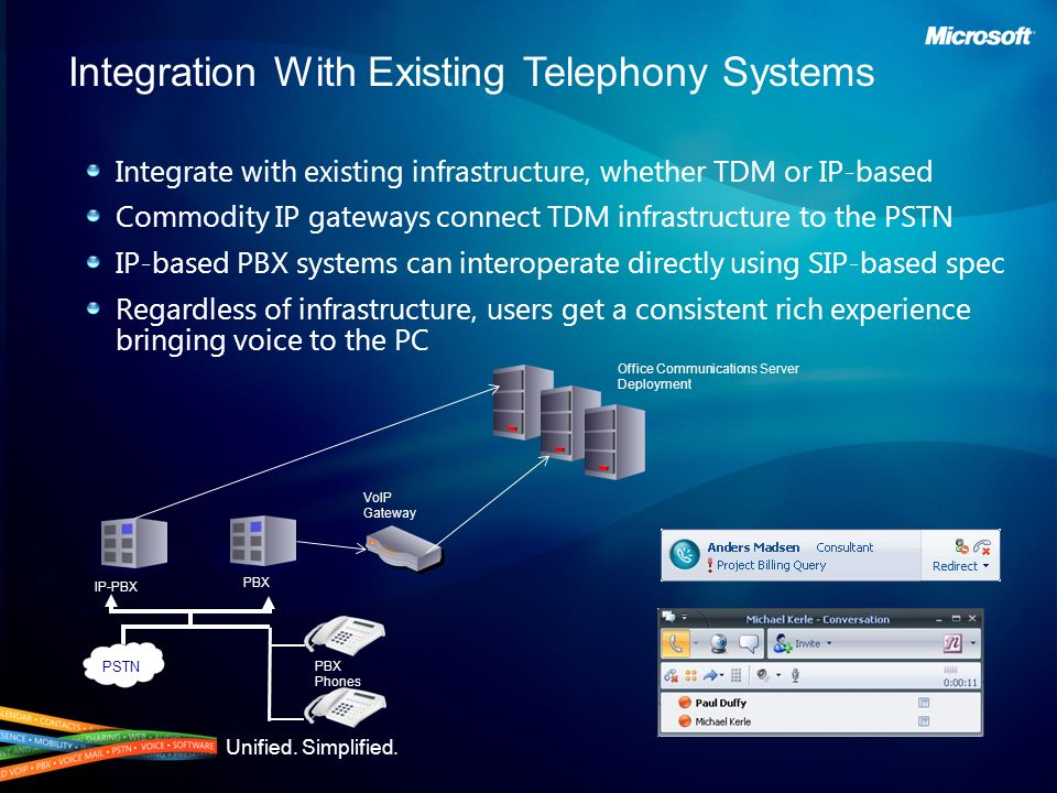 Integration With Existing Telephony Systems